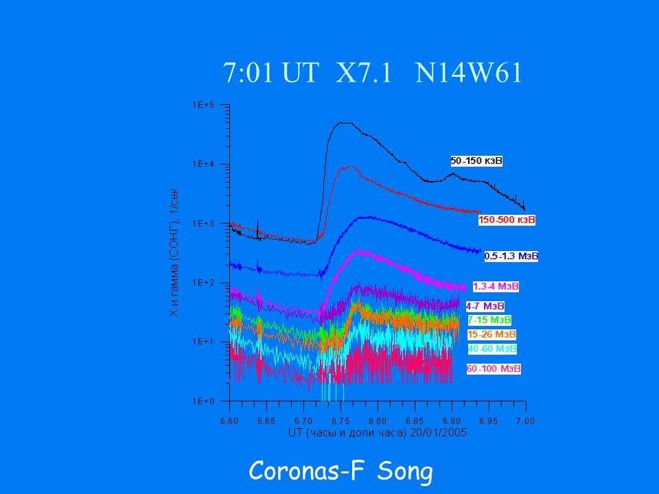 7:01 UT X7.1 N14W61 Coronas-F Song