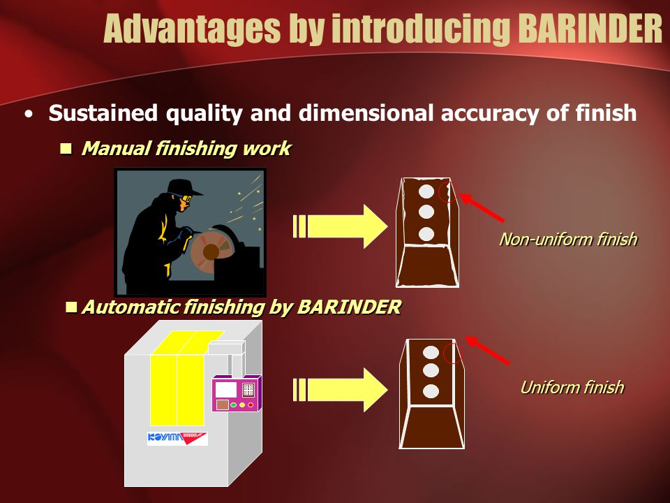 Advantages by introducing BARINDER Sustained quality and dimensional accuracy of finish ■ Manual finishing work ■ Automatic finishing by BARINDER Non-