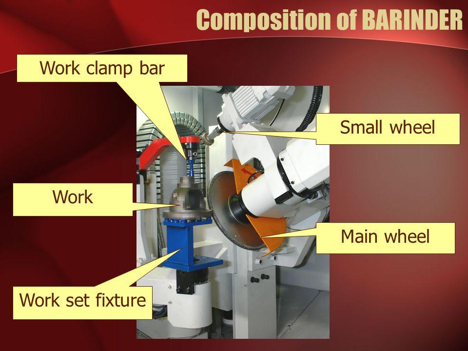 Composition of BARINDER Work clamp bar Small wheel Work Main wheel Work set fixture