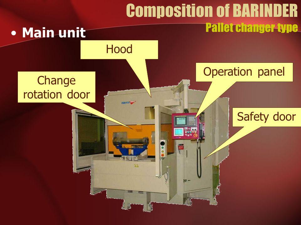 Composition of BARINDER Pallet changer type Main unit Operation panel Change rotation door Hood Safety door