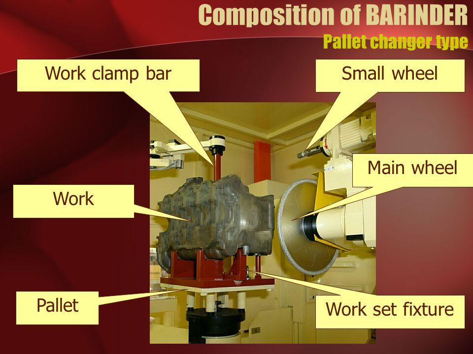 Composition of BARINDER Pallet changer type Work Work set fixture Pallet Work clamp barSmall wheel Main wheel
