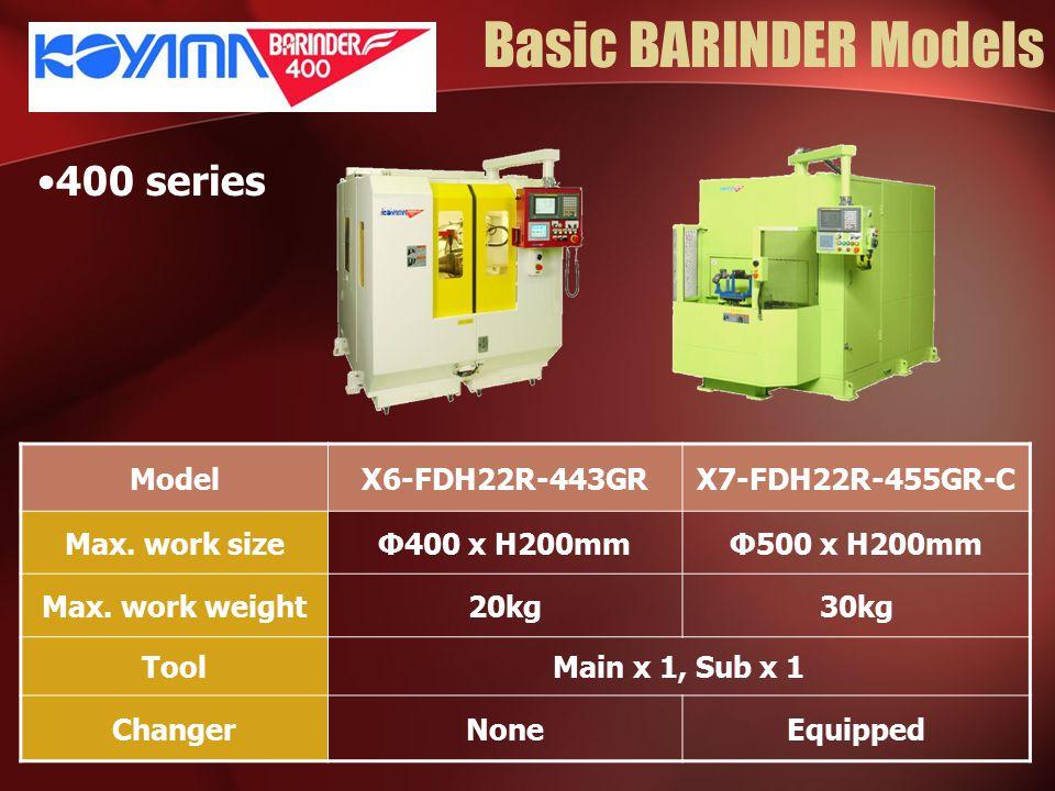 Basic BARINDER Models 400 series ModelX6-FDH22R-443GRX7-FDH22R-455GR-C Max. work sizeΦ400 x H200mmΦ500 x H200mm Max. work weight20kg30kg ToolMain x 1,