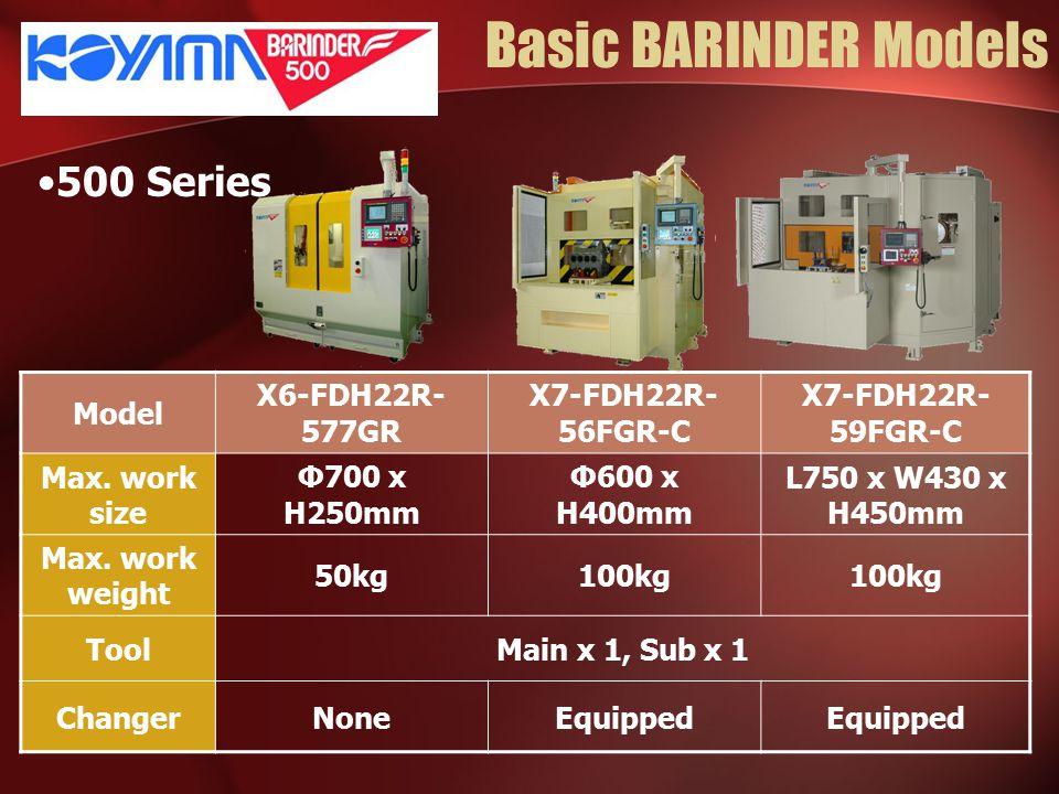 Basic BARINDER Models 500 Series Model X6-FDH22R- 577GR X7-FDH22R- 56FGR-C X7-FDH22R- 59FGR-C Max. work size Φ700 x H250mm Φ600 x H400mm L750 x W430 x