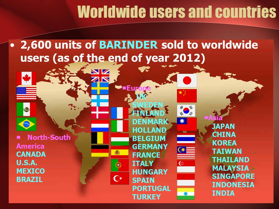 Worldwide users and countries 2,600 units of BARINDER sold to worldwide users (as of the end of year 2012) ■ Europe UK SWEDEN FINLAND DENMARK HOLLAND