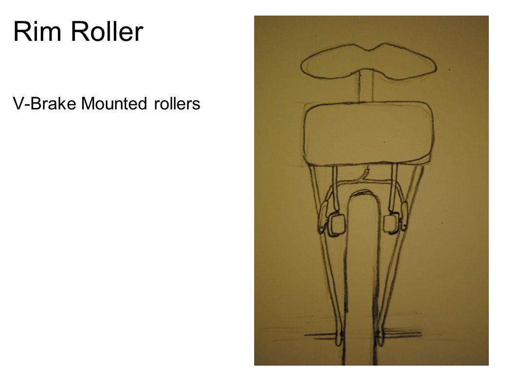 Rim Roller V-Brake Mounted rollers