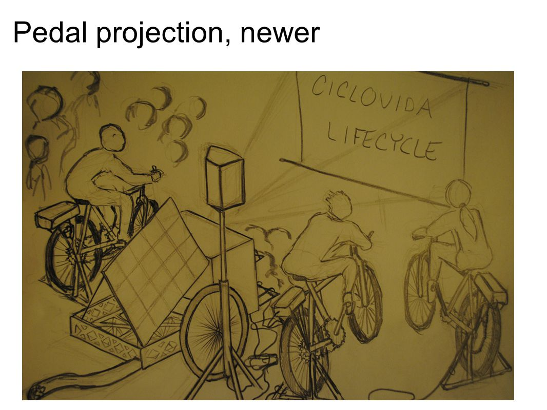 Pedal projection, newer