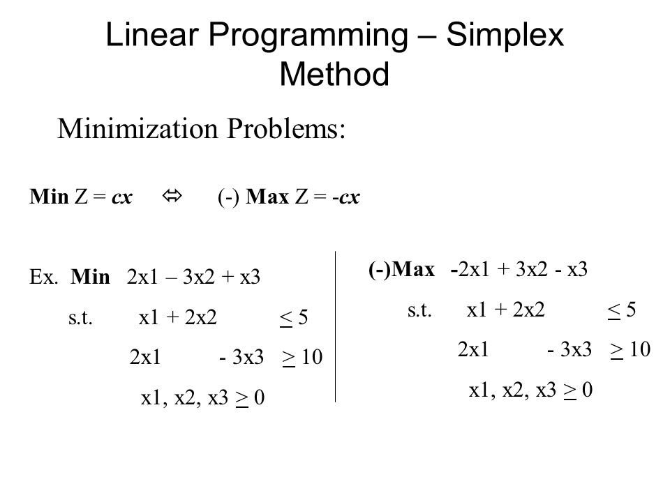 Linear Programming – Simplex Method Minimization Problems: Min Z = cx  (-) Max Z = -cx Ex. Min 2x1 – 3x2 + x3 s.t. x1 + 2x2 < 5 2x1 - 3x3 > 10 x1, x2