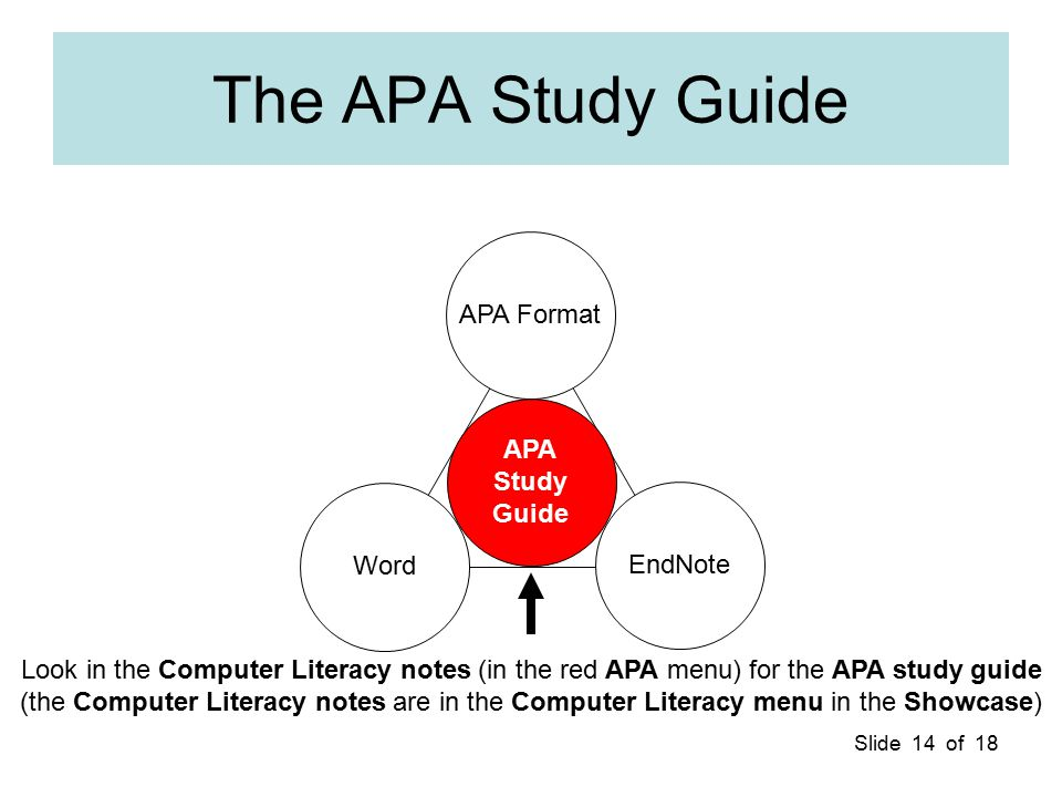 Slide 14 of 18 The APA Study Guide APA Study Guide APA FormatEndNoteWord Look in the Computer Literacy notes (in the red APA menu) for the APA study g