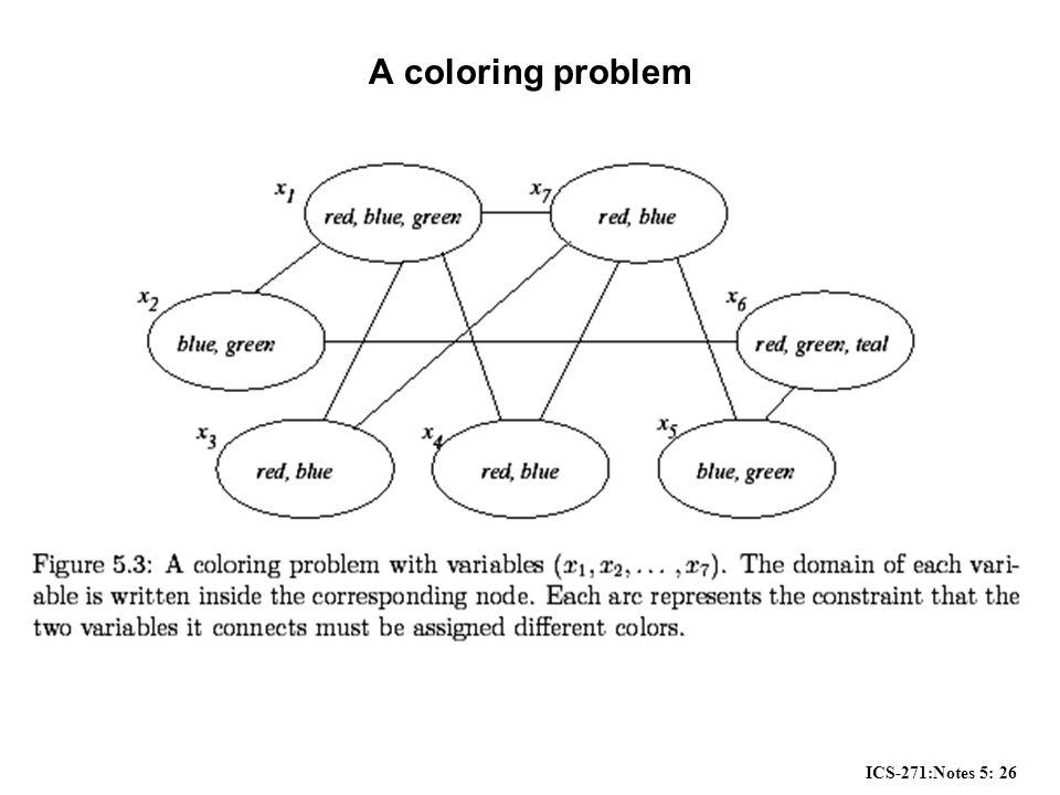ICS-271:Notes 5: 26 A coloring problem