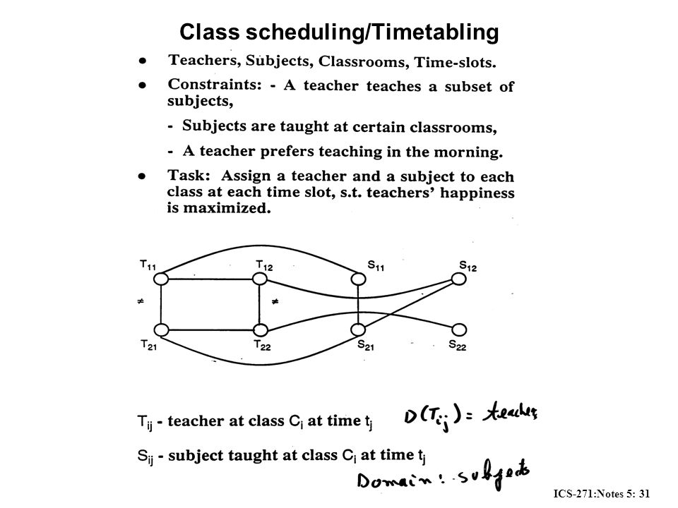 ICS-271:Notes 5: 31 Class scheduling/Timetabling