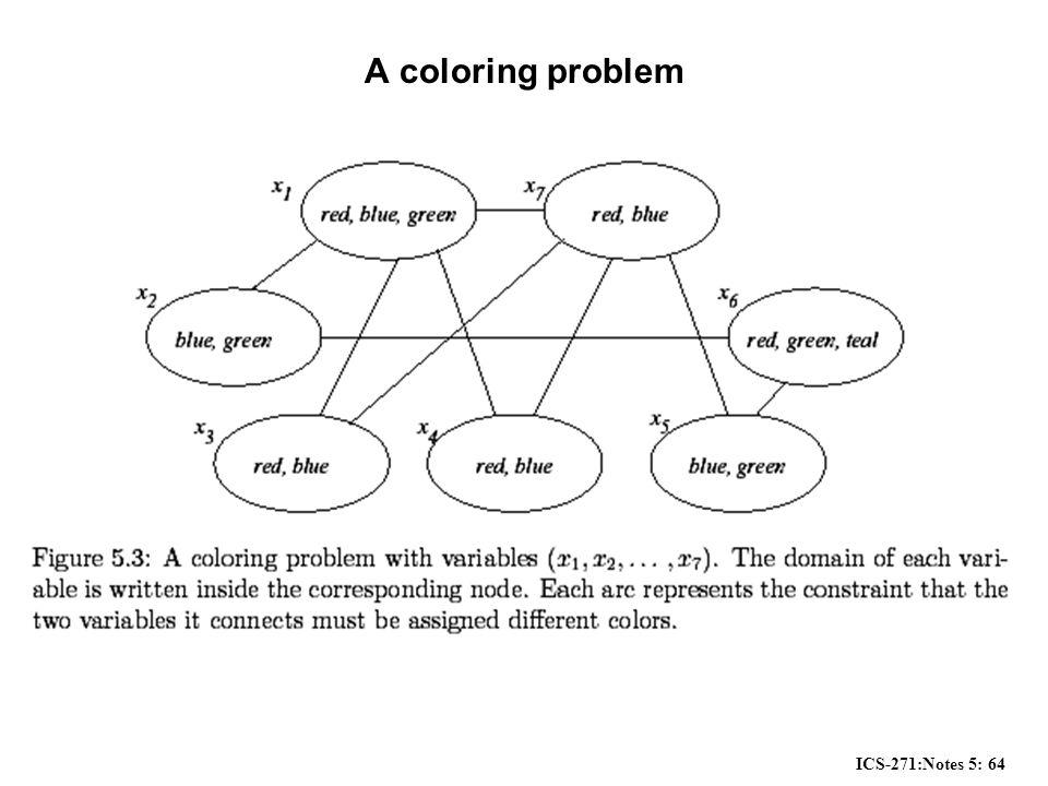 ICS-271:Notes 5: 64 A coloring problem