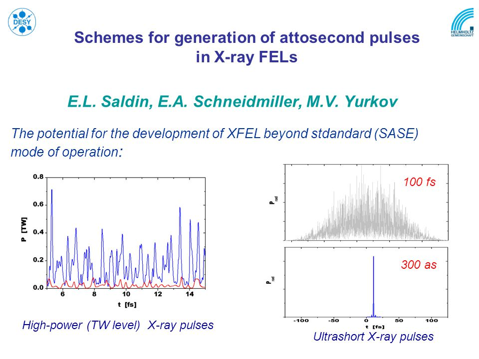 Schemes for generation of attosecond pulses in X-ray FELs E.L.