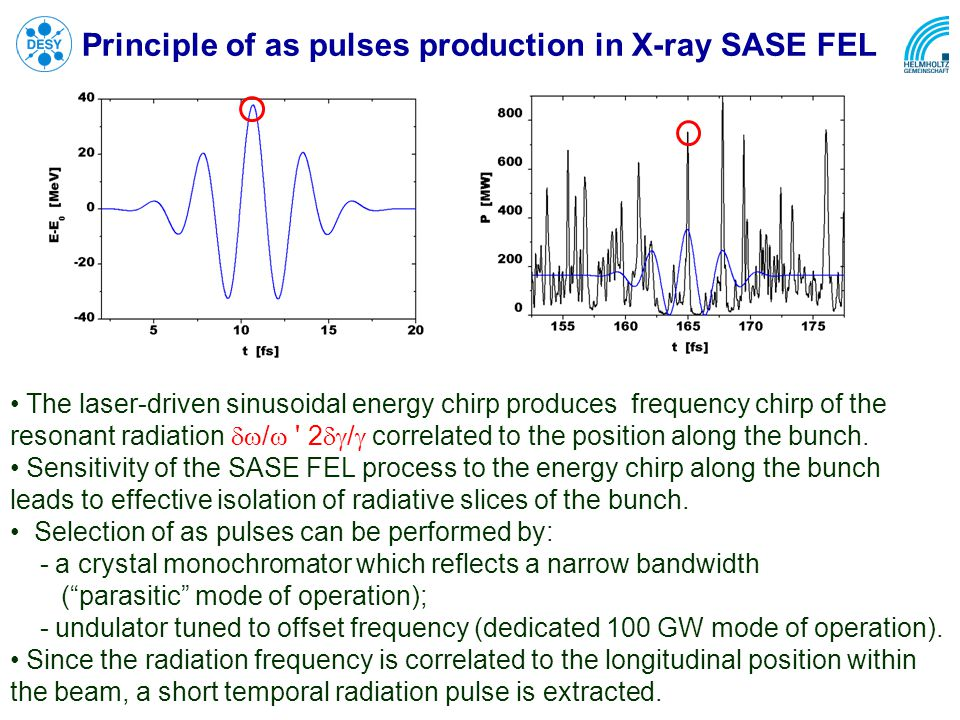Principle of as pulses production in X-ray SASE FEL The laser-driven sinusoidal energy chirp produces frequency chirp of the resonant radiation  /  2  /  correlated to the position along the bunch.