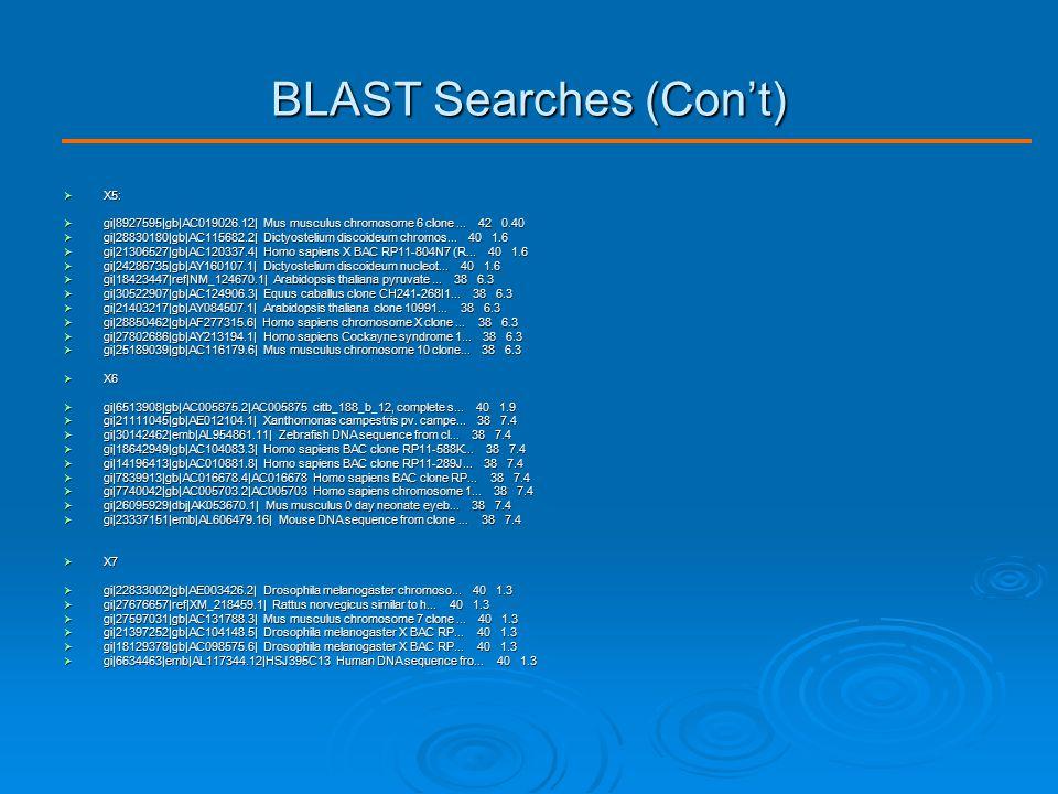 BLAST Searches (Con't)  X5:  gi|8927595|gb|AC019026.12| Mus musculus chromosome 6 clone...