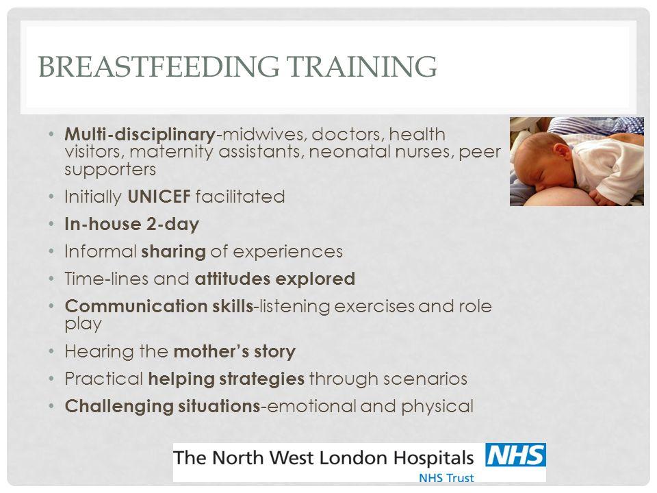 BREASTFEEDING TRAINING Multi-disciplinary -midwives, doctors, health visitors, maternity assistants, neonatal nurses, peer supporters Initially UNICEF