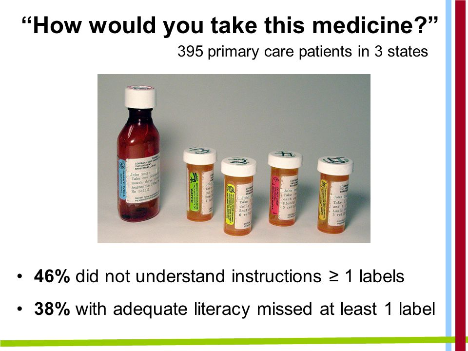 How would you take this medicine 46% did not understand instructions ≥ 1 labels 38% with adequate literacy missed at least 1 label 395 primary care patients in 3 states