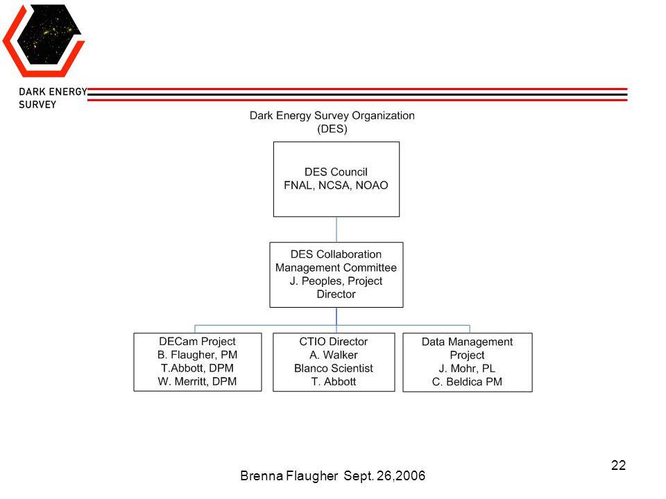 Brenna Flaugher Sept. 26,2006 22