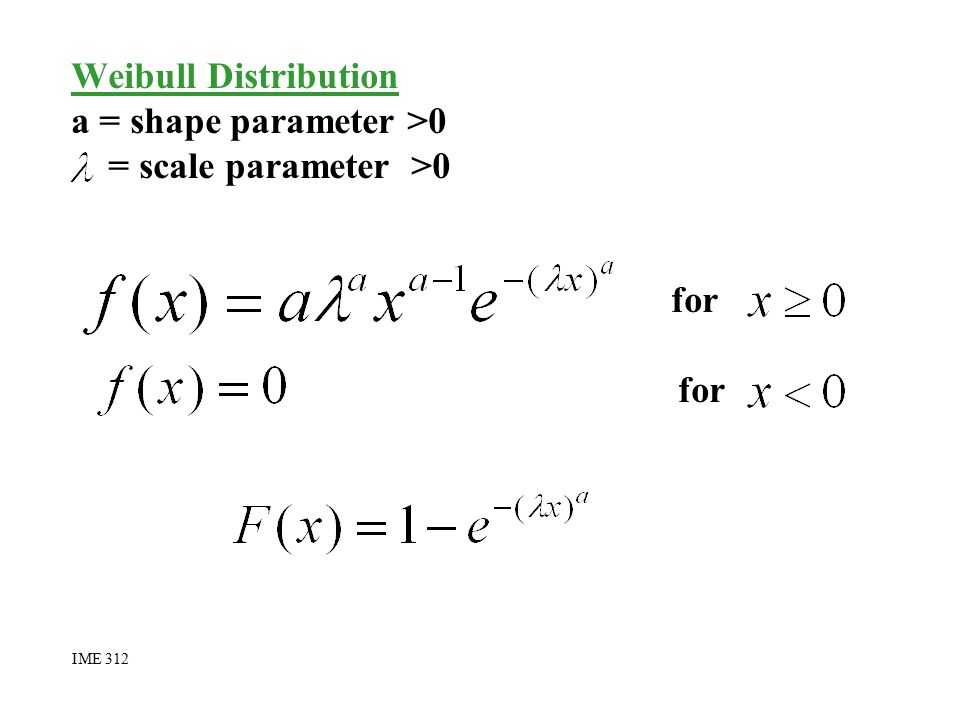 Weibull Distribution a = shape parameter >0 = scale parameter >0 for IME 312