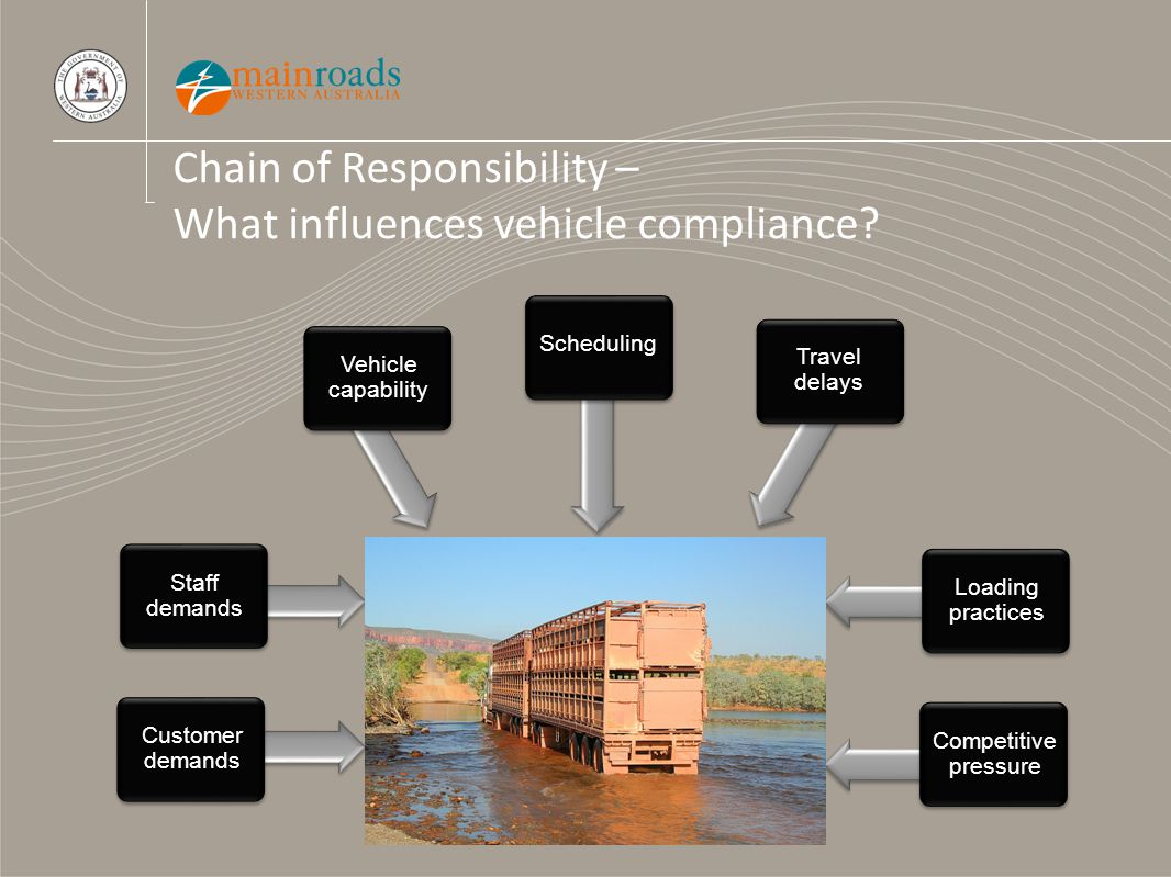 Chain of Responsibility – What influences vehicle compliance.