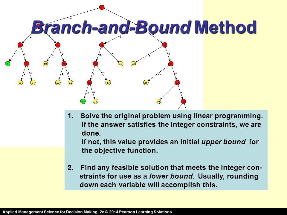 Branch-and-Bound Method 1.Solve the original problem using linear programming.