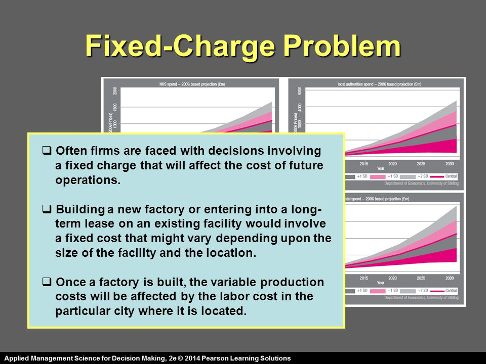 Fixed-Charge Problem  Often firms are faced with decisions involving a fixed charge that will affect the cost of future operations.