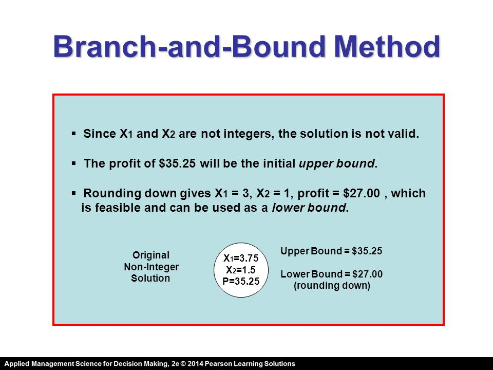 Branch-and-Bound Method  Since X 1 and X 2 are not integers, the solution is not valid.