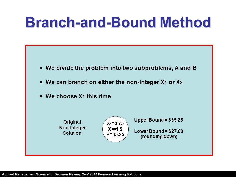 Branch-and-Bound Method  We divide the problem into two subproblems, A and B  We can branch on either the non-integer X 1 or X 2  We choose X 1 this time X 1 =3.75 X 2 =1.5 P=35.25 Upper Bound = $35.25 Lower Bound = $27.00 (rounding down) Original Non-Integer Solution