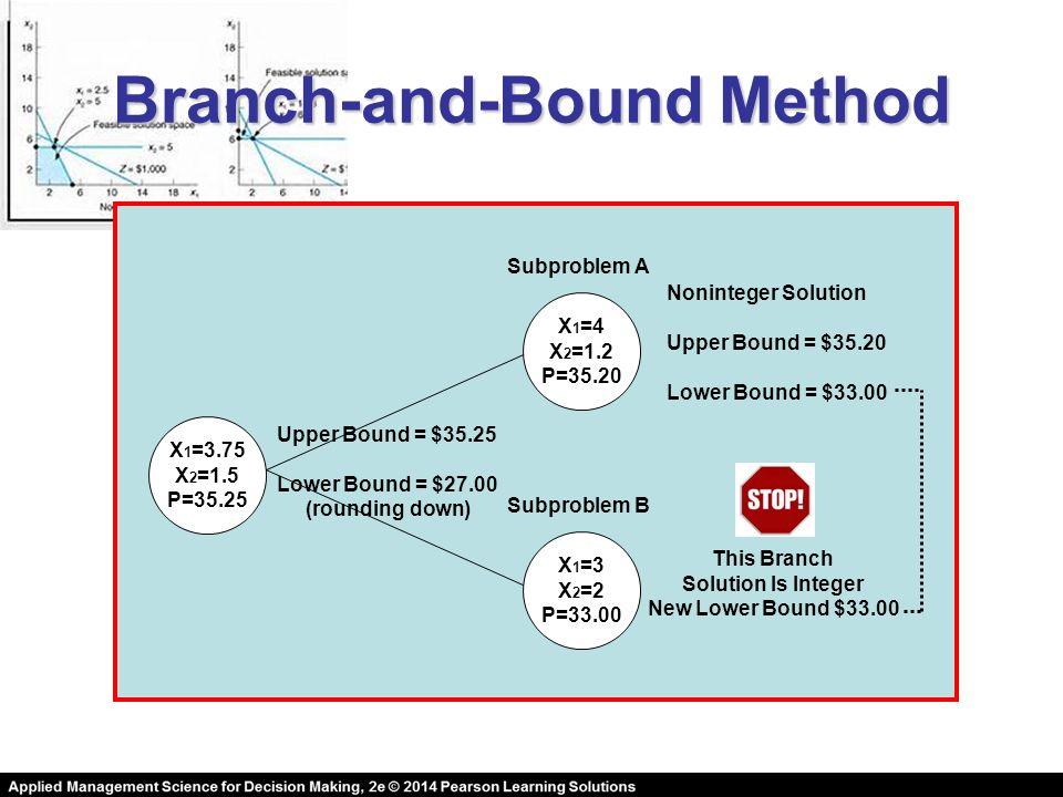 Branch-and-Bound Method X 1 =3.75 X 2 =1.5 P=35.25 Upper Bound = $35.25 Lower Bound = $27.00 (rounding down) X 1 =4 X 2 =1.2 P=35.20 Subproblem A X 1 =3 X 2 =2 P=33.00 Subproblem B Noninteger Solution Upper Bound = $35.20 Lower Bound = $33.00 This Branch Solution Is Integer New Lower Bound $33.00