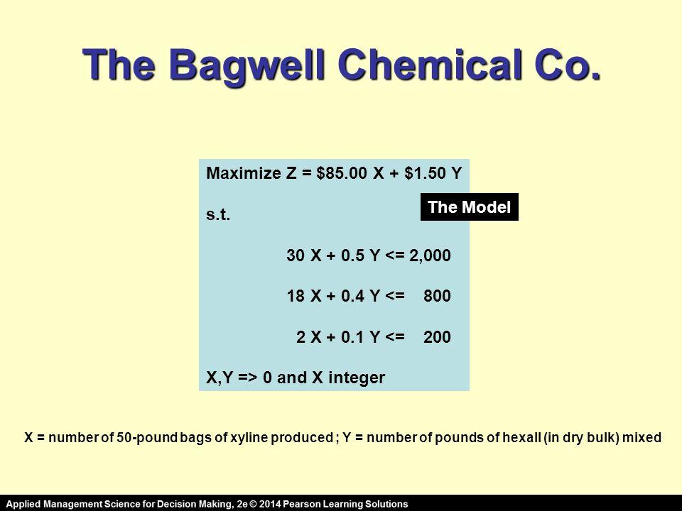 The Bagwell Chemical Co.