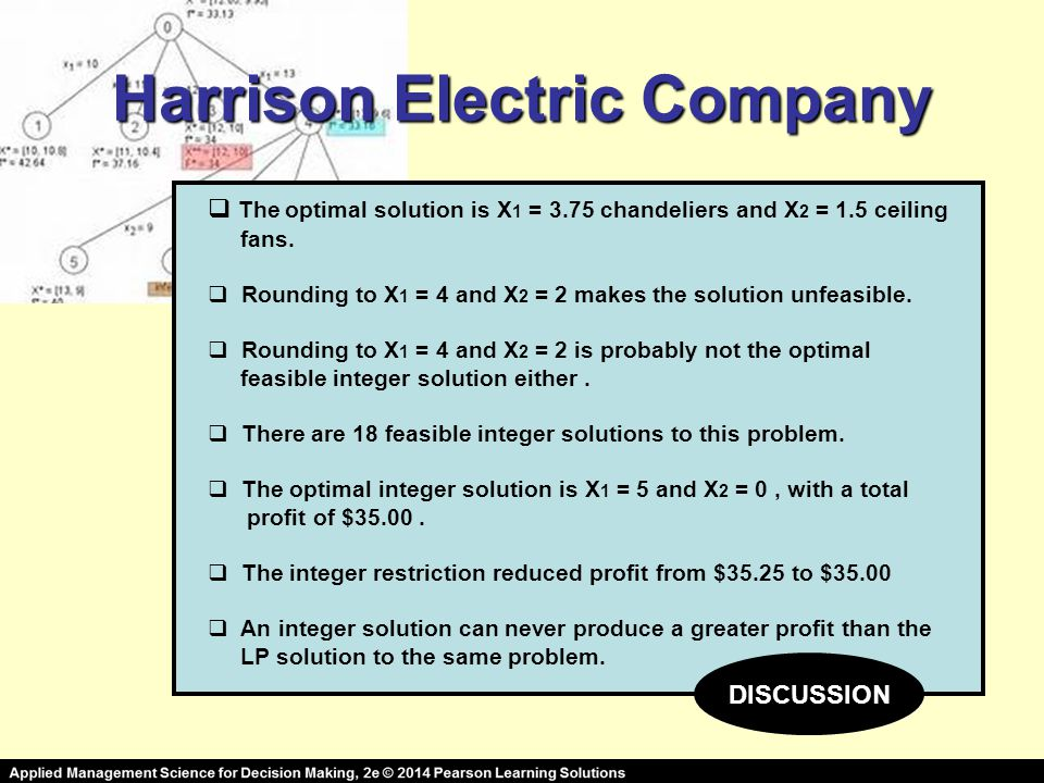 Harrison Electric Company  The optimal solution is X 1 = 3.75 chandeliers and X 2 = 1.5 ceiling fans.
