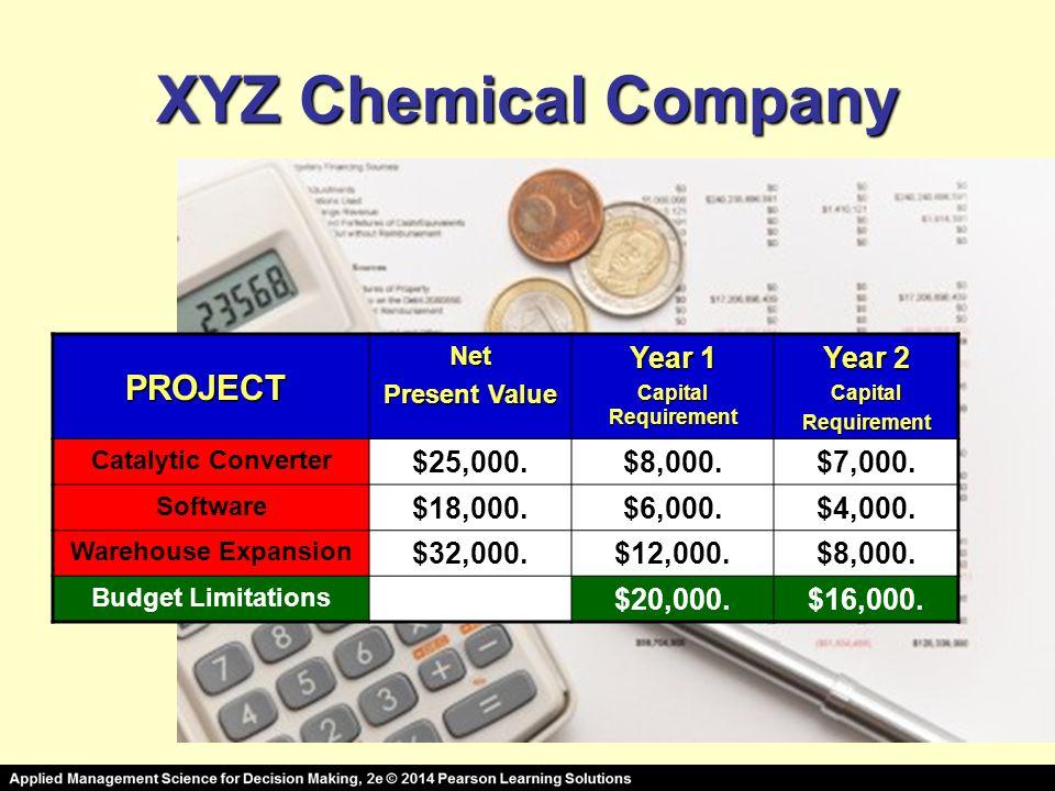 XYZ Chemical Company Net Present Value Year 1 Capital Requirement Year 2 CapitalRequirement Catalytic Converter $25,000.$8,000.$7,000.