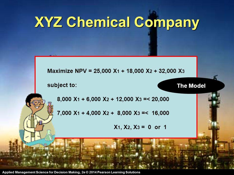 XYZ Chemical Company Maximize NPV = 25,000 X 1 + 18,000 X 2 + 32,000 X 3 subject to: 8,000 X 1 + 6,000 X 2 + 12,000 X 3 =< 20,000 7,000 X 1 + 4,000 X 2 + 8,000 X 3 =< 16,000 X 1, X 2, X 3 = 0 or 1 The Model