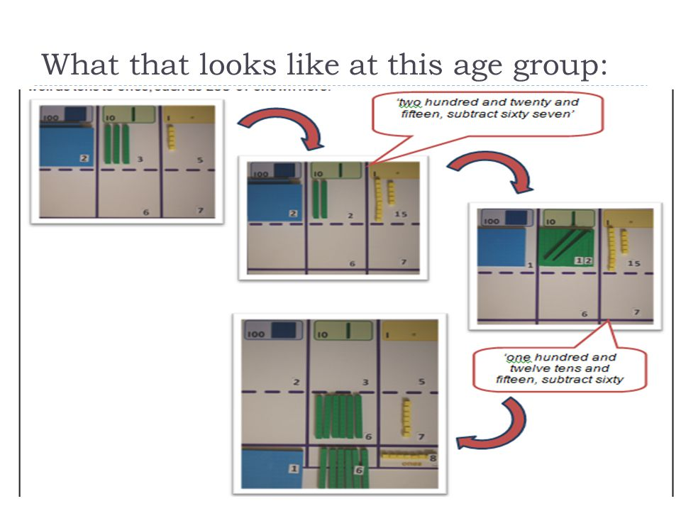 What that looks like at this age group: