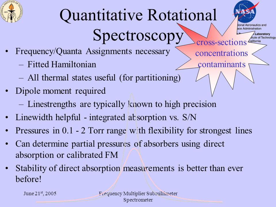 June 21 st, 2005Frequency Multiplier Submillimeter Spectrometer Quantitative Rotational Spectroscopy Frequency/Quanta Assignments necessary –Fitted Hamiltonian –All thermal states useful (for partitioning) Dipole moment required –Linestrengths are typically known to high precision Linewidth helpful - integrated absorption vs.