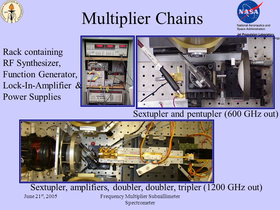 June 21 st, 2005Frequency Multiplier Submillimeter Spectrometer Multiplier Chains Rack containing RF Synthesizer, Function Generator, Lock-In-Amplifier & Power Supplies Sextupler and pentupler (600 GHz out) Sextupler, amplifiers, doubler, doubler, tripler (1200 GHz out)