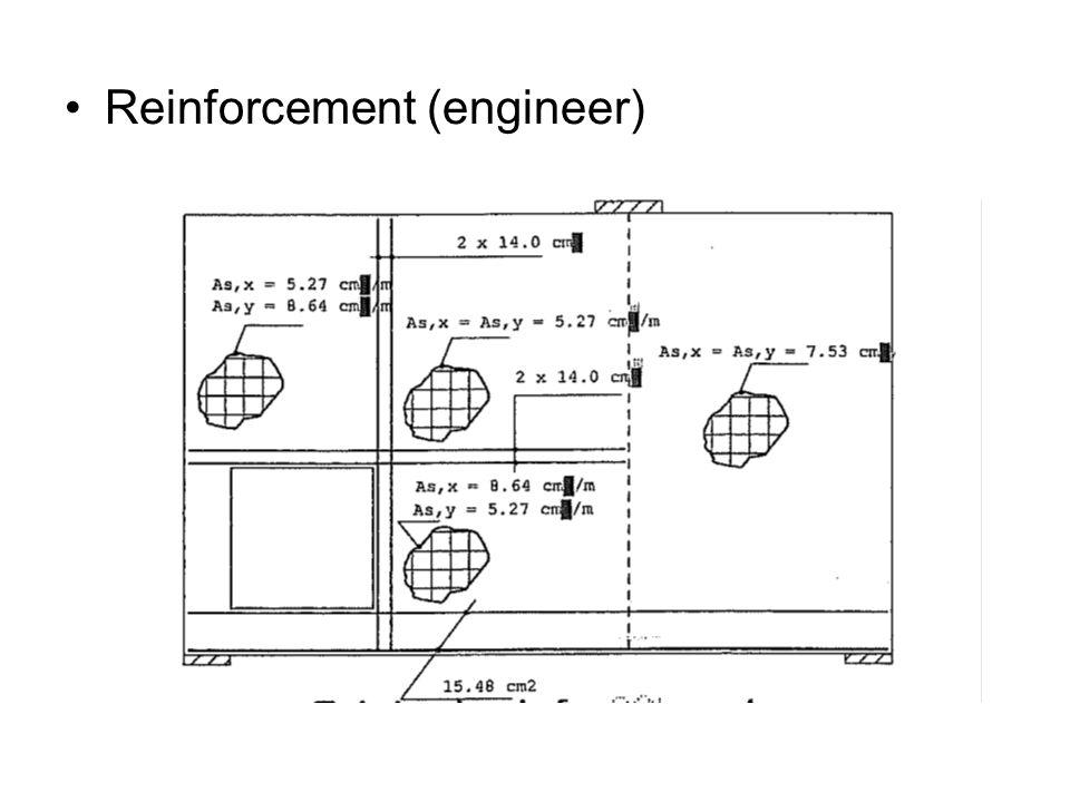 Reinforcement (engineer)