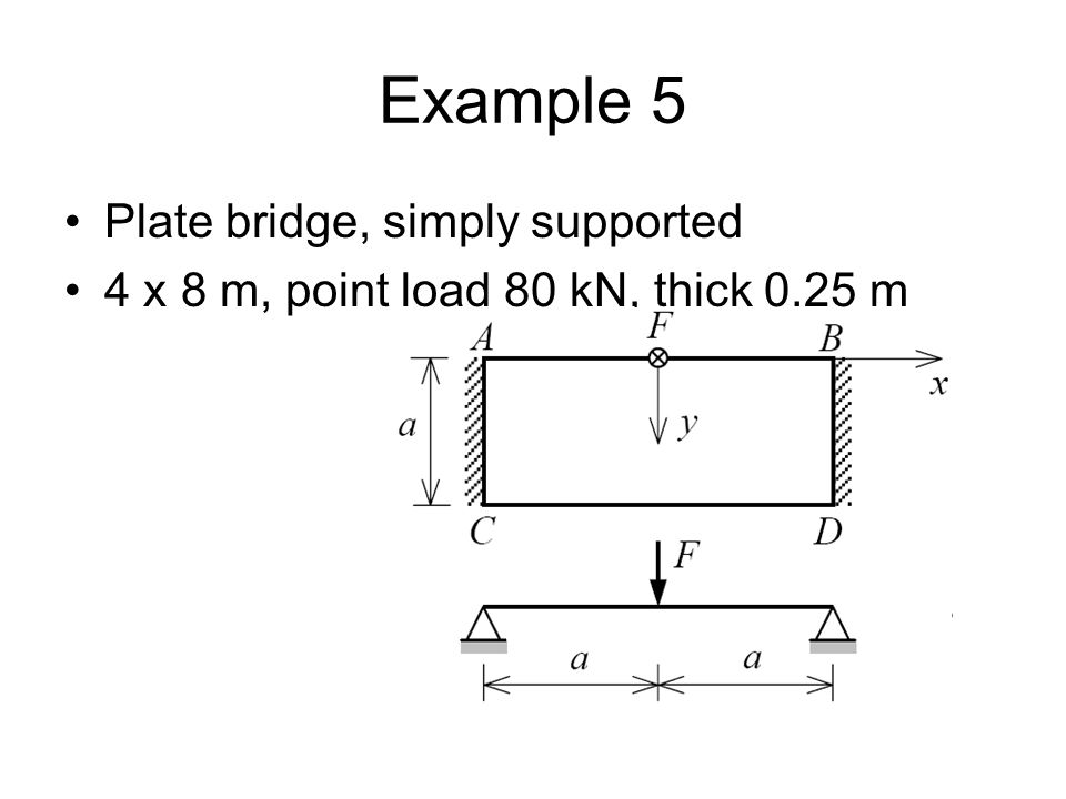 Example 5 Plate bridge, simply supported 4 x 8 m, point load 80 kN, thick 0.25 m
