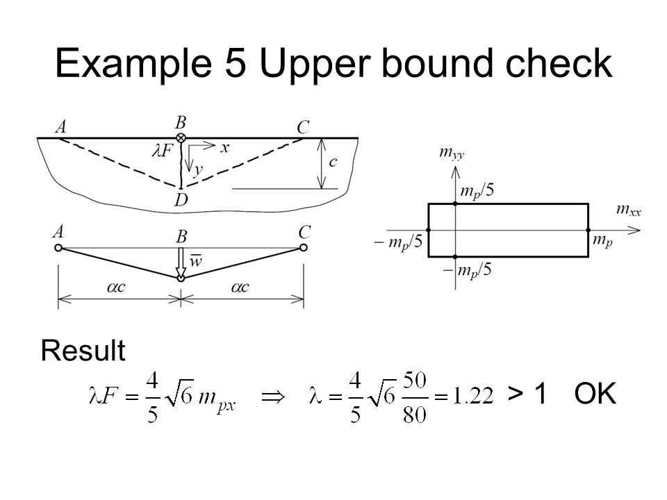 Example 5 Upper bound check Result > 1OK