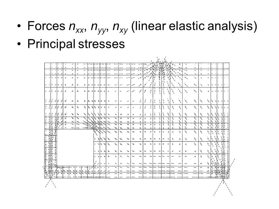Forces n xx, n yy, n xy (linear elastic analysis) Principal stresses