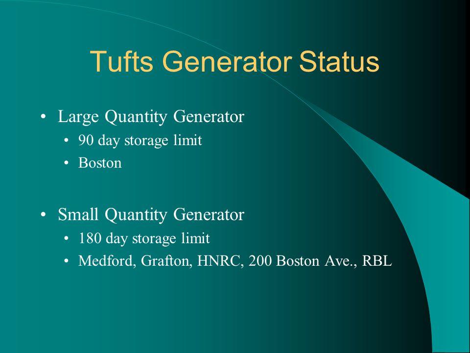 Tufts Generator Status Large Quantity Generator 90 day storage limit Boston Small Quantity Generator 180 day storage limit Medford, Grafton, HNRC, 200