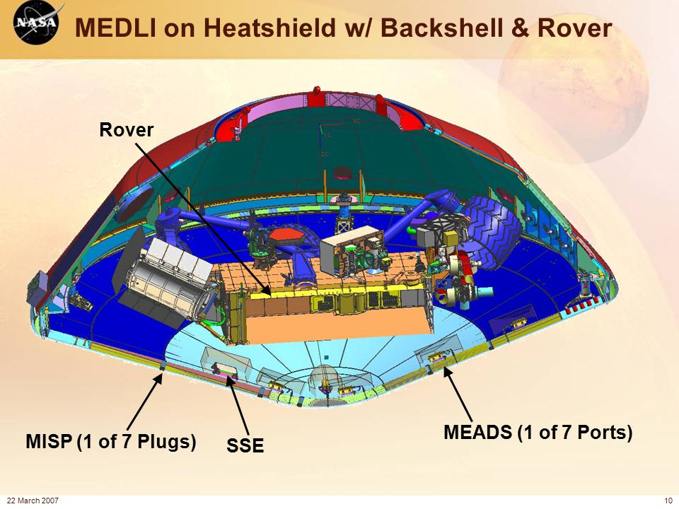 22 March 200710 MEDLI on Heatshield w/ Backshell & Rover SSE MISP (1 of 7 Plugs) MEADS (1 of 7 Ports) Rover