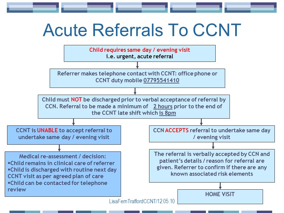 LisaFernTraffordCCNT/12.05.10 Acute Referrals To CCNT Child requires same day / evening visit i.e.