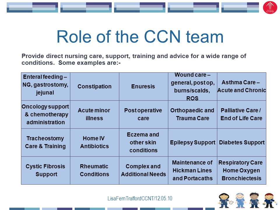 LisaFernTraffordCCNT/12.05.10 Role of the CCN team Provide direct nursing care, support, training and advice for a wide range of conditions.