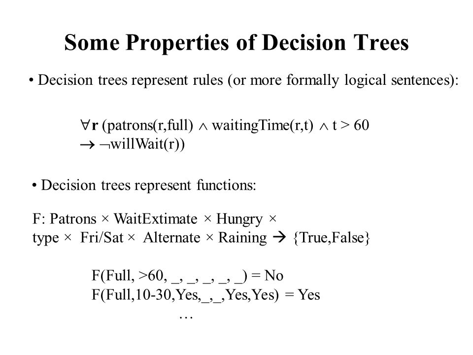 Some Properties of Decision Trees Decision trees represent rules (or more formally logical sentences):  r (patrons(r,full)  waitingTime(r,t)  t > 60   willWait(r)) Decision trees represent functions: F: Patrons × WaitExtimate × Hungry × type × Fri/Sat × Alternate × Raining  {True,False} F(Full, >60, _, _, _, _, _) = No F(Full,10-30,Yes,_,_,Yes,Yes) = Yes …