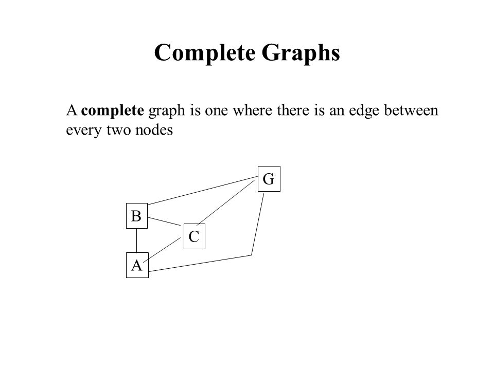 Complete Graphs A complete graph is one where there is an edge between every two nodes A C B G