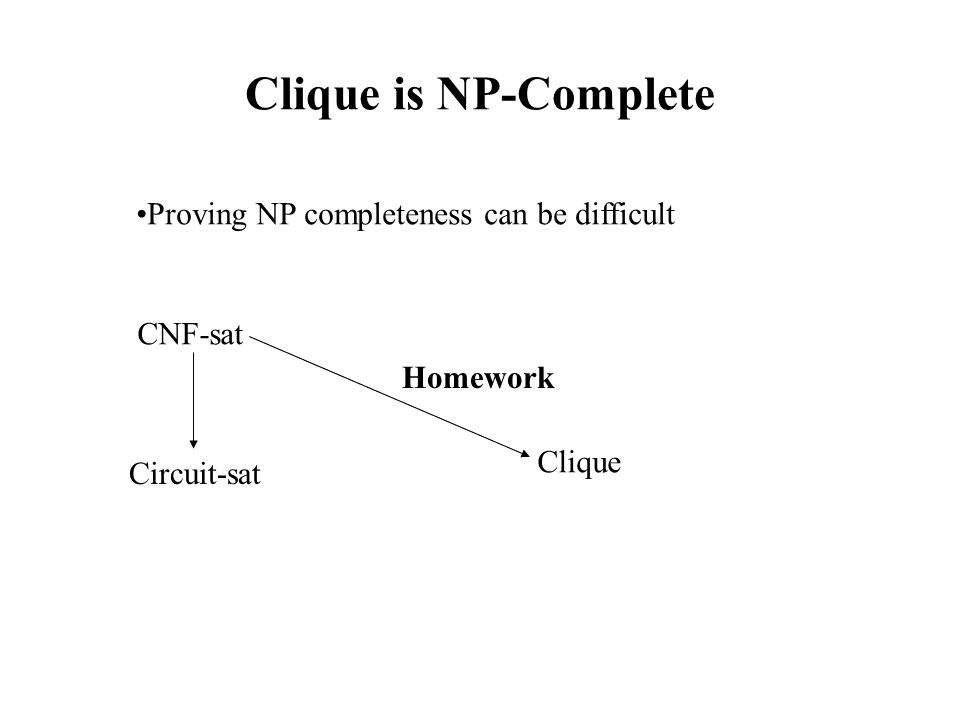 Clique is NP-Complete Proving NP completeness can be difficult Clique CNF-sat Circuit-sat Homework