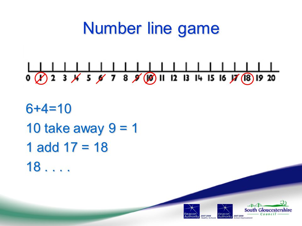 Number line game 6+4=10 10 take away 9 = 1 1 add 17 = 18 18....