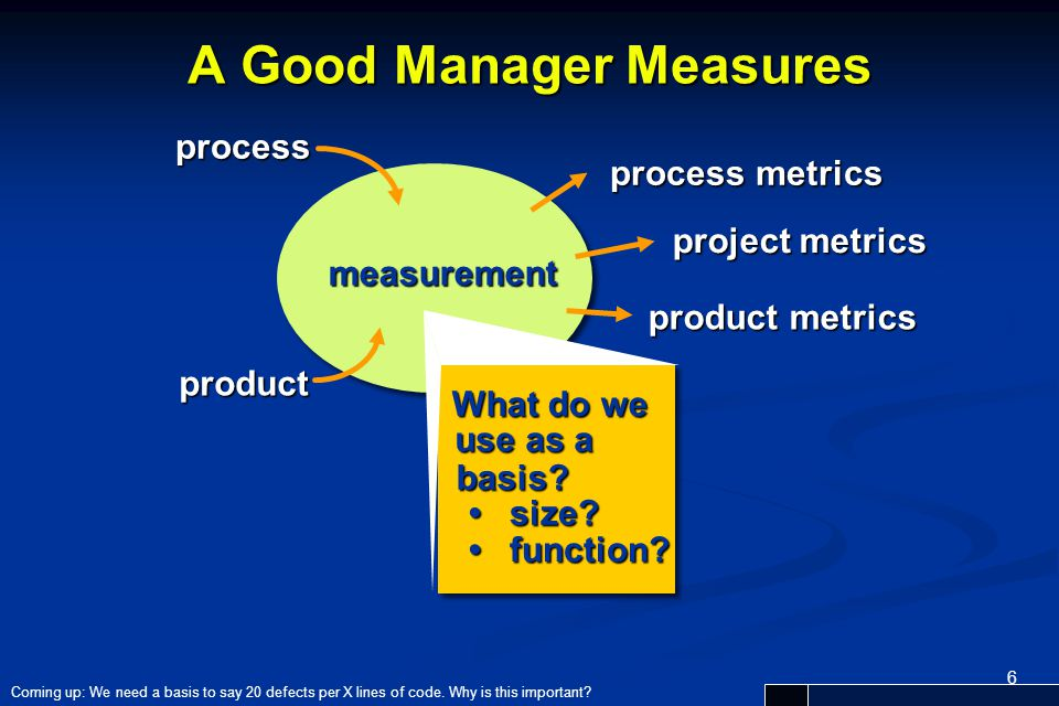 6 A Good Manager Measures measurement What do we use as a basis? size? size? function? function? project metrics process metrics process product produ