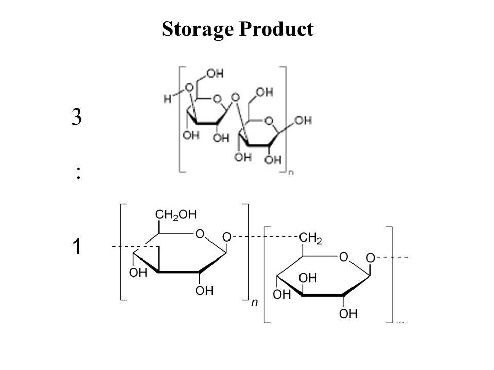 Storage Product 3 1 :