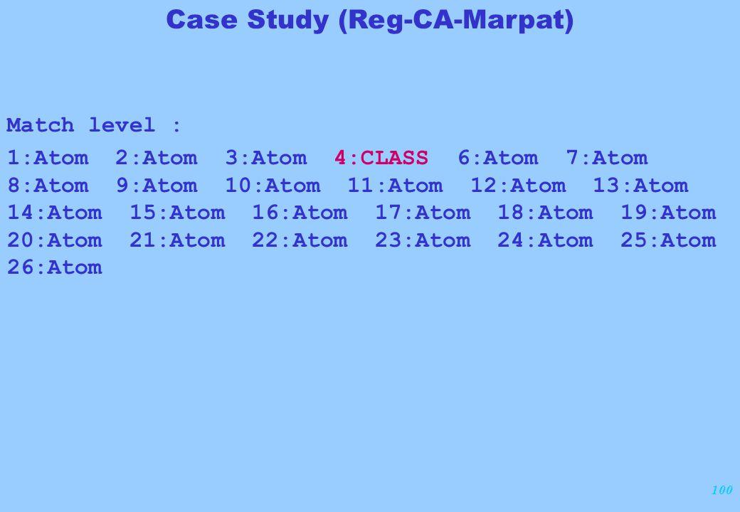 100 Match level : 1:Atom 2:Atom 3:Atom 4:CLASS 6:Atom 7:Atom 8:Atom 9:Atom 10:Atom 11:Atom 12:Atom 13:Atom 14:Atom 15:Atom 16:Atom 17:Atom 18:Atom 19: